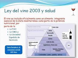 ley del vino 2003 bis